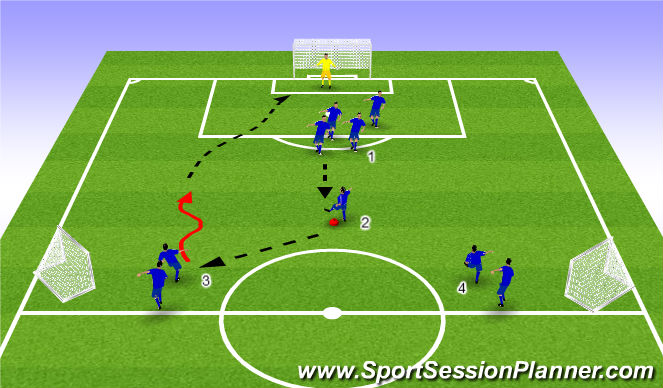 Football/Soccer Session Plan Drill (Colour): Combination play - Y drill with finishing