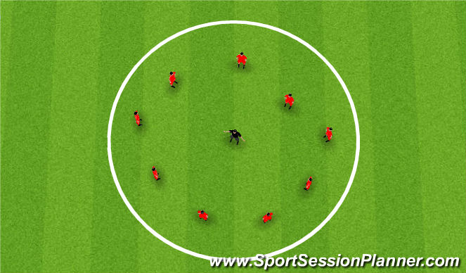 Football/Soccer Session Plan Drill (Colour): CORE DEVELOPMENT Intro