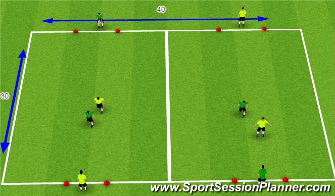 Football/Soccer Session Plan Drill (Colour): To the gates