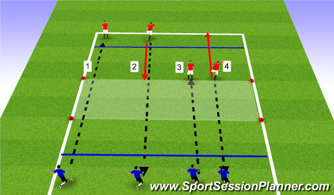 Football/Soccer Session Plan Drill (Colour): Drill - Progression 3
