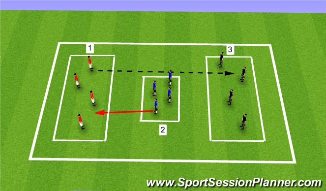 Football/Soccer Session Plan Drill (Colour): MDG - Switch of Play