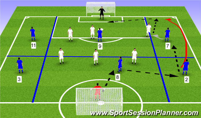 Football/Soccer Session Plan Drill (Colour): SSG - 7v7