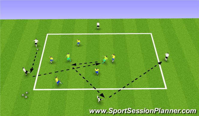 Football/Soccer Session Plan Drill (Colour): 5v5 + 2 Positional Possession