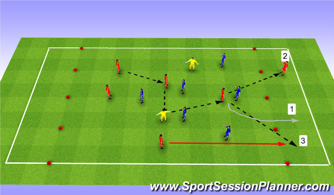 Football/Soccer Session Plan Drill (Colour): Possesssion (end zone)