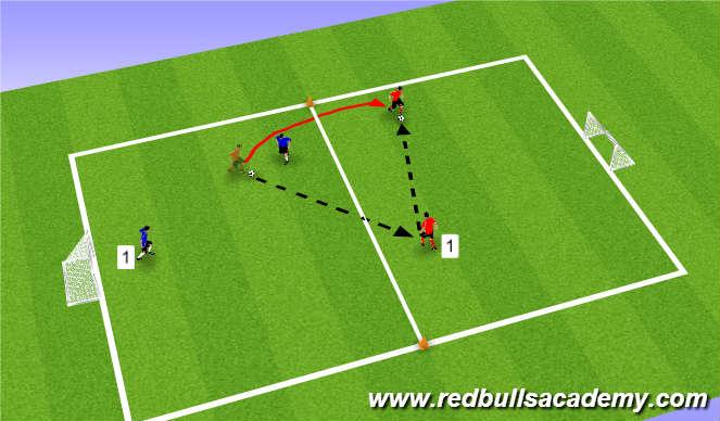 Football/Soccer Session Plan Drill (Colour): Main Theme (1602)