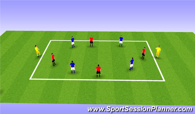 Football/Soccer Session Plan Drill (Colour): Possession Games 4v4
