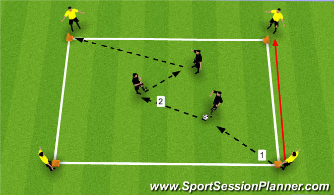 Football/Soccer Session Plan Drill (Colour): Techinical - Playing through the middle three