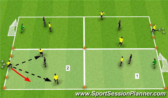 Football/Soccer Session Plan Drill (Colour): Game Related -Playing through middle three