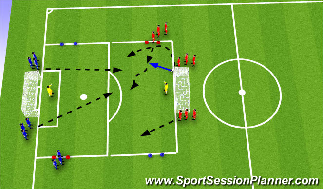 Football/Soccer Session Plan Drill (Colour): 3v2 change outs