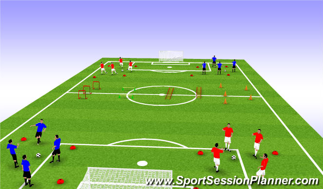 Football/Soccer Session Plan Drill (Colour): Counter-attack agility