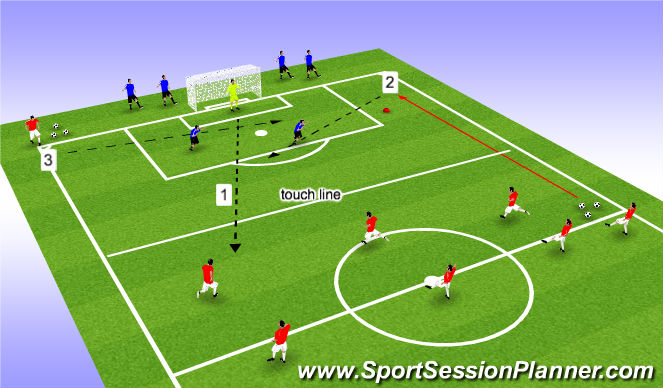 Football/Soccer Session Plan Drill (Colour): attacking 3 chances