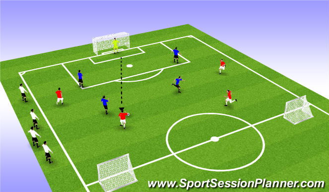 Football/Soccer Session Plan Drill (Colour): 3 team Counter attack