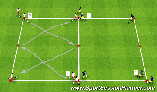 Football/Soccer Session Plan Drill (Colour): Cuts / Changes of Direction