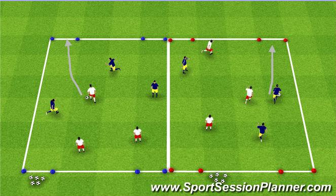 Football/Soccer Session Plan Drill (Colour): 3v3 - Dribble to Score