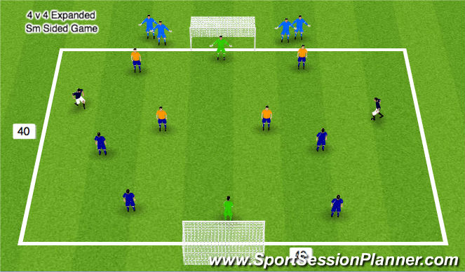 Football/Soccer Session Plan Drill (Colour): 4 v 2 Posession