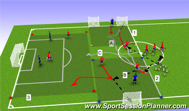 Football/Soccer Session Plan Drill (Colour): attacking 1vs1, 2vs1,4vs2