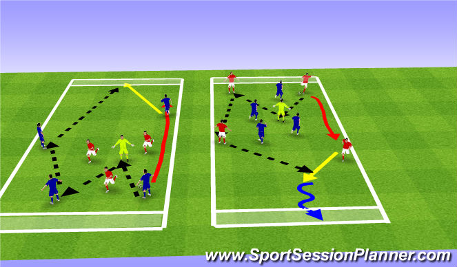 Football/Soccer Session Plan Drill (Colour): Penetration
