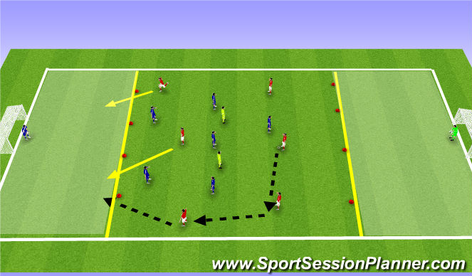 Football/Soccer Session Plan Drill (Colour): Penetrate to goals