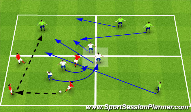 Football/Soccer Session Plan Drill (Colour): 4 grid game