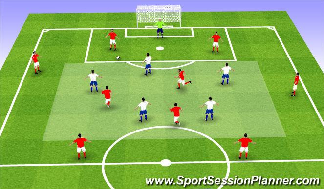 Football/Soccer Session Plan Drill (Colour): SSA 6v3 plaus 6