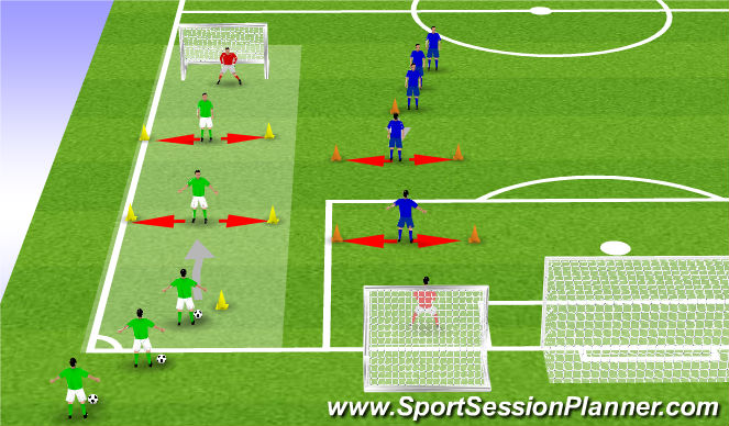 Football/Soccer Session Plan Drill (Colour): Technical - 1v1s