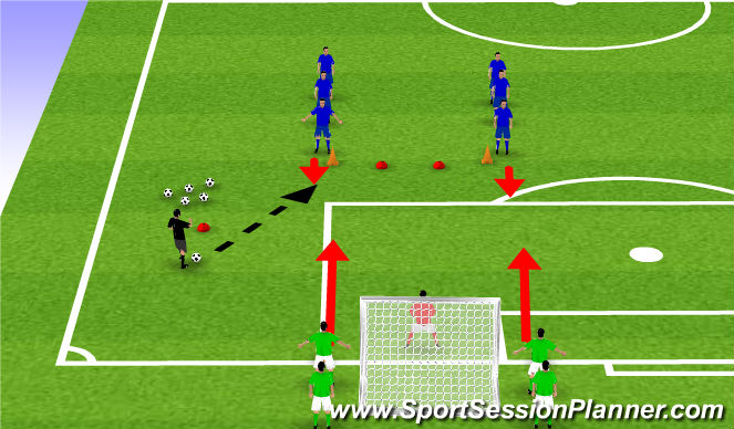Football/Soccer Session Plan Drill (Colour): Technical 2v2