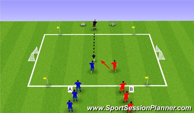 Football/Soccer Session Plan Drill (Colour): Skill Acquisition 3