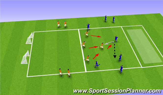 Football/Soccer Session Plan Drill (Colour): Pressing to Counter