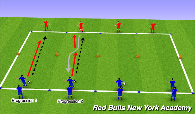 Football/Soccer Session Plan Drill (Colour): Warm up- Pass and Pressure