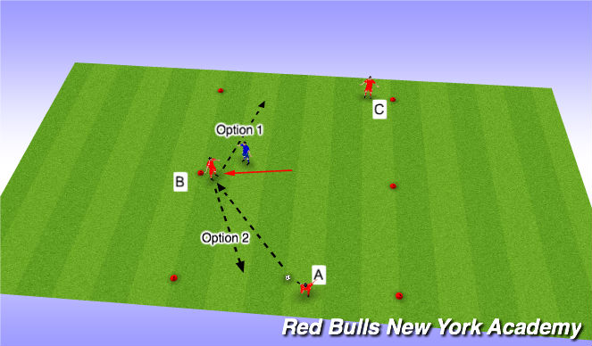 Football/Soccer Session Plan Drill (Colour): Receiving straight pass (pressure)