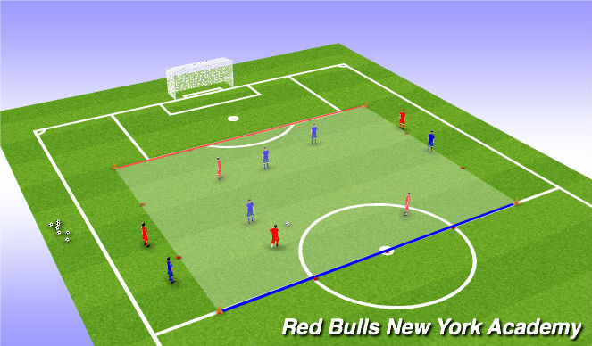 Football/Soccer Session Plan Drill (Colour): Possession activity