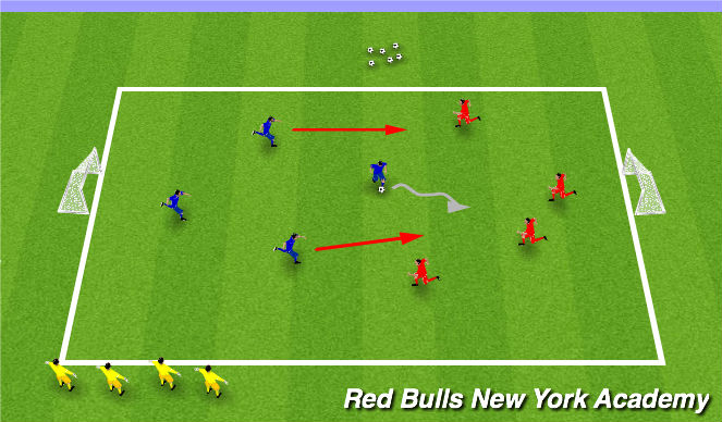 Football/Soccer Session Plan Drill (Colour): 4v4 to Small Goals