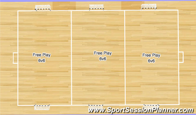 Futsal Session Plan Drill (Colour): Arrival - Free Play