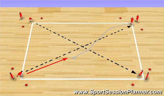 Futsal Session Plan Drill (Colour): Futsal Minute to Win It (1v1's)