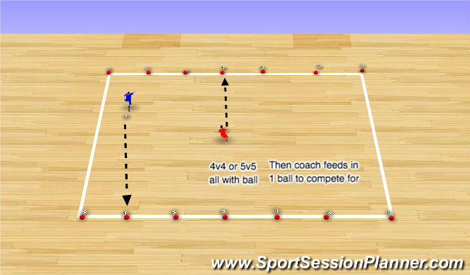 Futsal Session Plan Drill (Colour): Futsal Dodgeball - (Toe balls or passes)