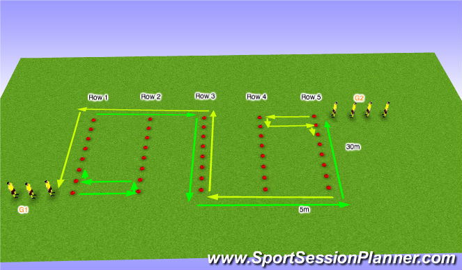 Football/Soccer Session Plan Drill (Colour): Conditioning (Cycle 1 Phase 1)