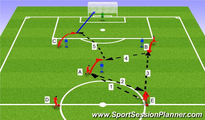 Football/Soccer Session Plan Drill (Colour): Leikrænþjálfun: