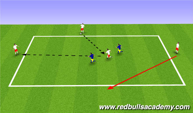 Football/Soccer Session Plan Drill (Colour): Main Theme 1: 4v2