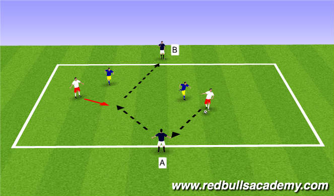Football/Soccer Session Plan Drill (Colour): Main Theme 2: 2v2+2 directional