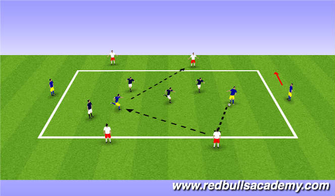 Football/Soccer Session Plan Drill (Colour): Main Theme 3: 2v4+6