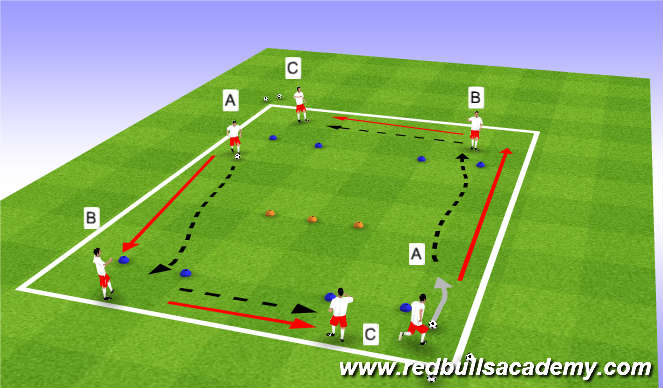 Football/Soccer Session Plan Drill (Colour): Main Thene