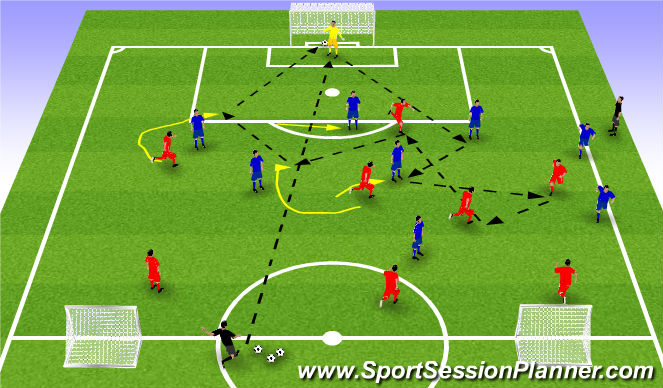 Football/Soccer Session Plan Drill (Colour): Expanded