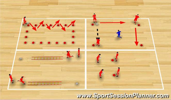 Futsal Session Plan Drill (Colour): Technical/Fitness