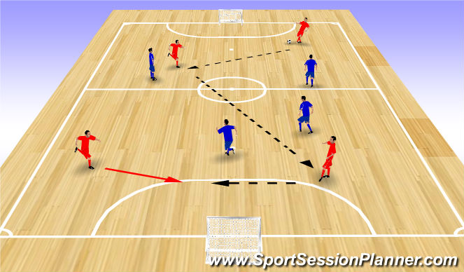 Futsal Session Plan Drill (Colour): Small Sided Game