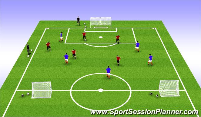 Football/Soccer Session Plan Drill (Colour): Pine Glen Week 3 U6-U8 ODP 7:00-8:00am