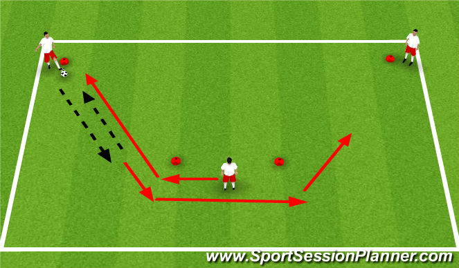 Football/Soccer Session Plan Drill (Colour): Passing& Receiving