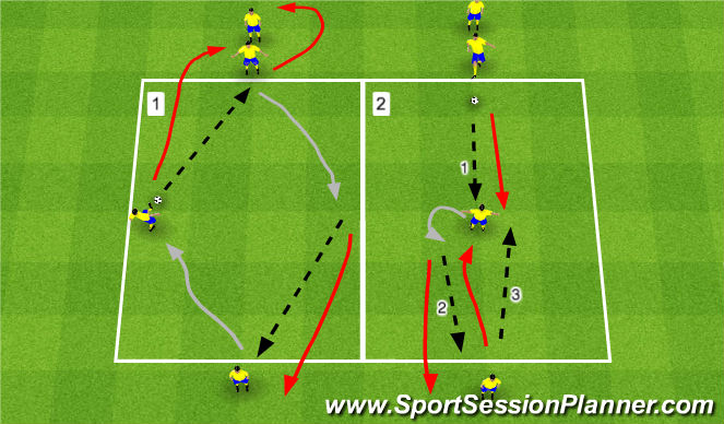 Football/Soccer Session Plan Drill (Colour): Pass/Receive Warm-Up