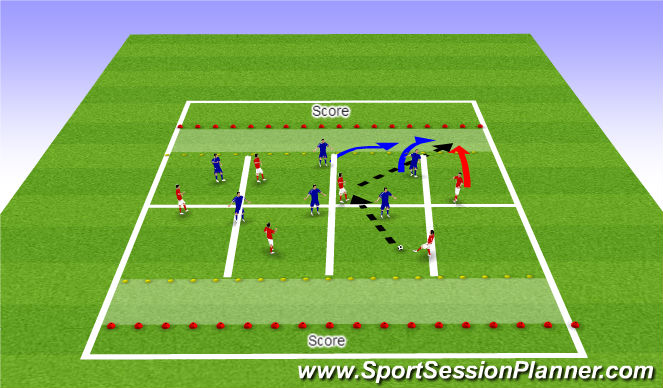 Football/Soccer Session Plan Drill (Colour): Counter or Stabilise
