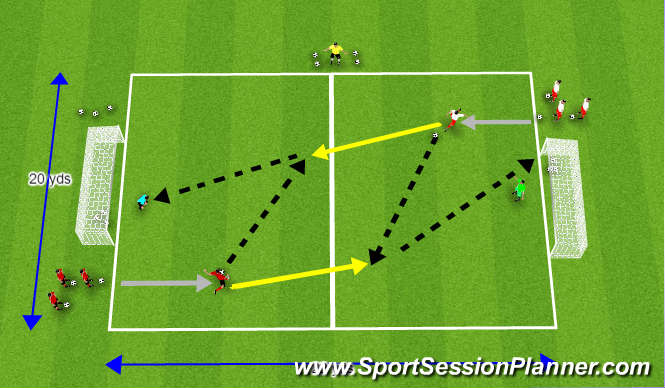 Football/Soccer Session Plan Drill (Colour): Finishing Inside the Box
