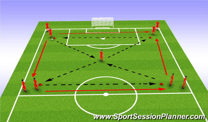 Football/Soccer Session Plan Drill (Colour): Passing Combination 1